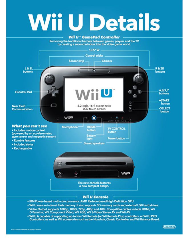 The Wii U Specifications