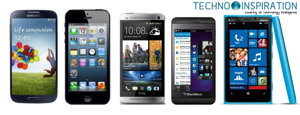 Galaxy S4 vs iPhone 5 vs HTC One vs BlackBerry Z10 vs Lumia 920